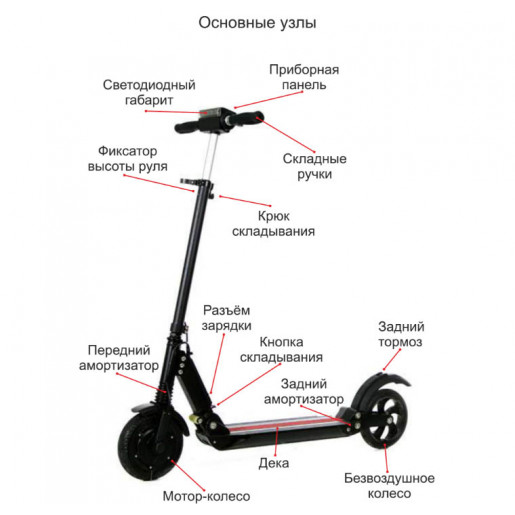Электросамокат Scooter S-3